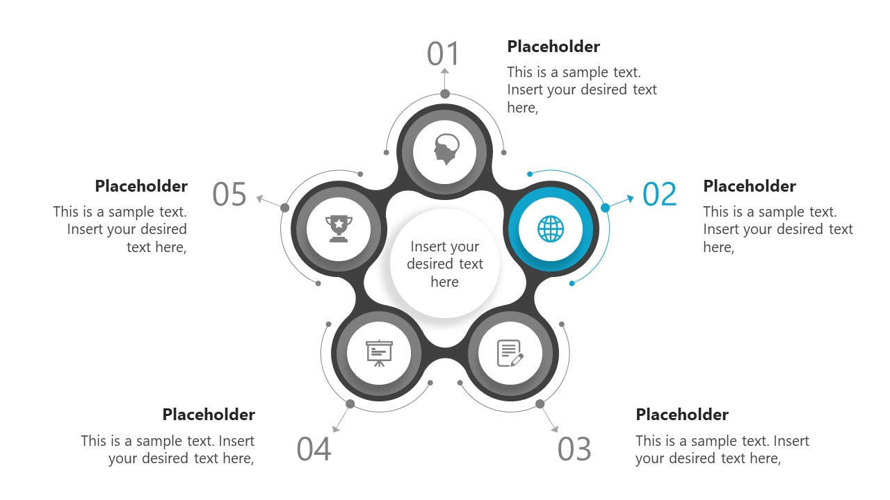 Presentation of 5 Circular Process PPT