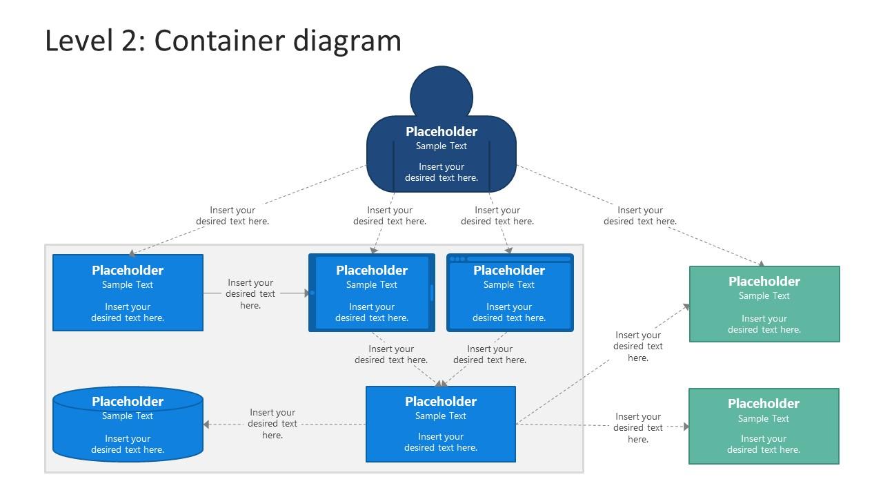 C4 Model Powerpoint Container Diagram
