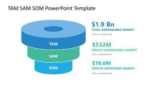 Presentation TAM SAM SOM Market Sections