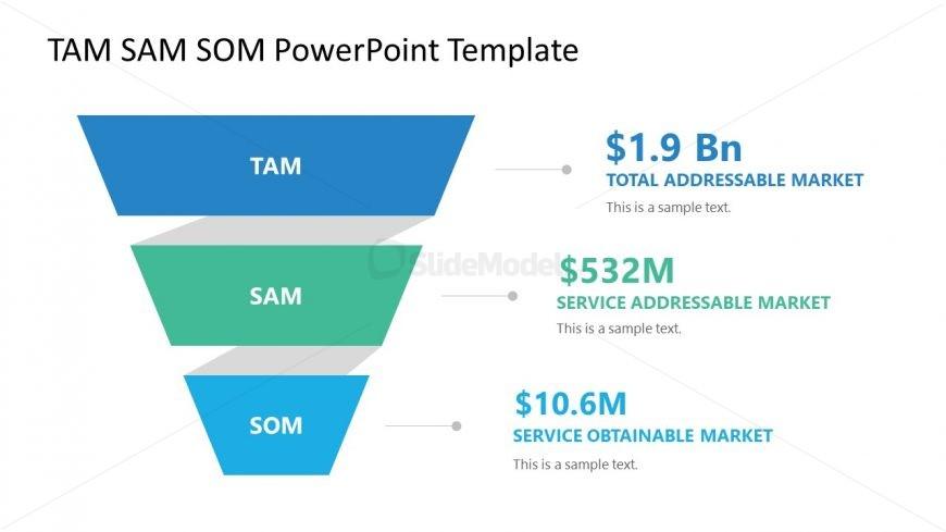 TAM Diagram for Market Size Concept