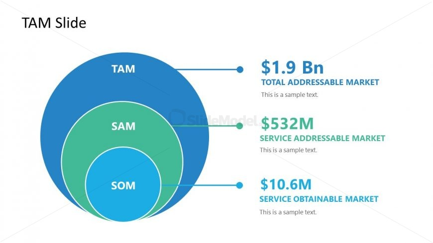 TAM Slide Marketing Analysis