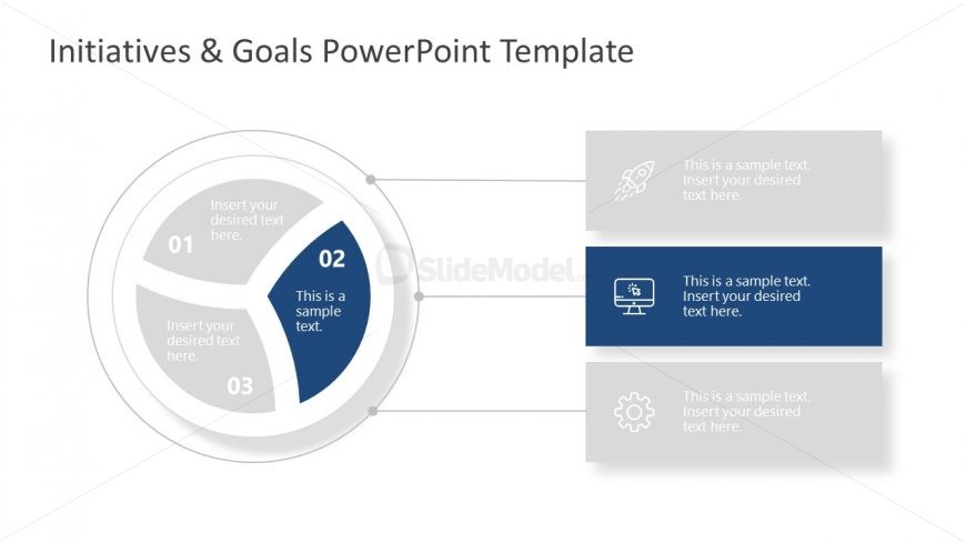 Presentation of Initiatives and Goals Cycle
