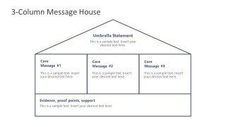 Presentation of 3-Column Message House