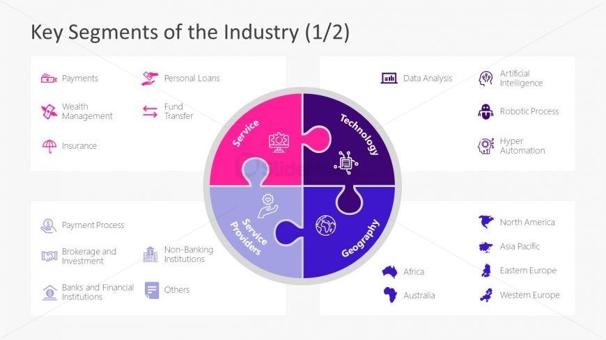 PowerPoint Fintech Puzzle Diagram Chart