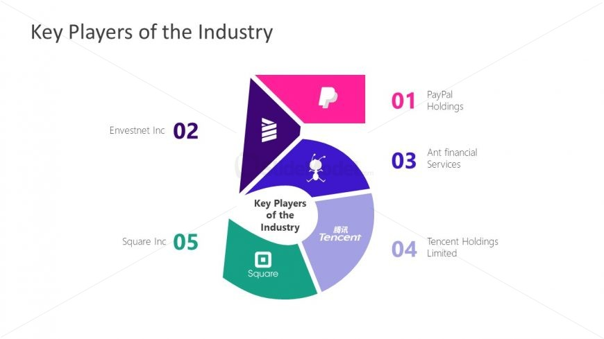 5 Key Players of the Industry