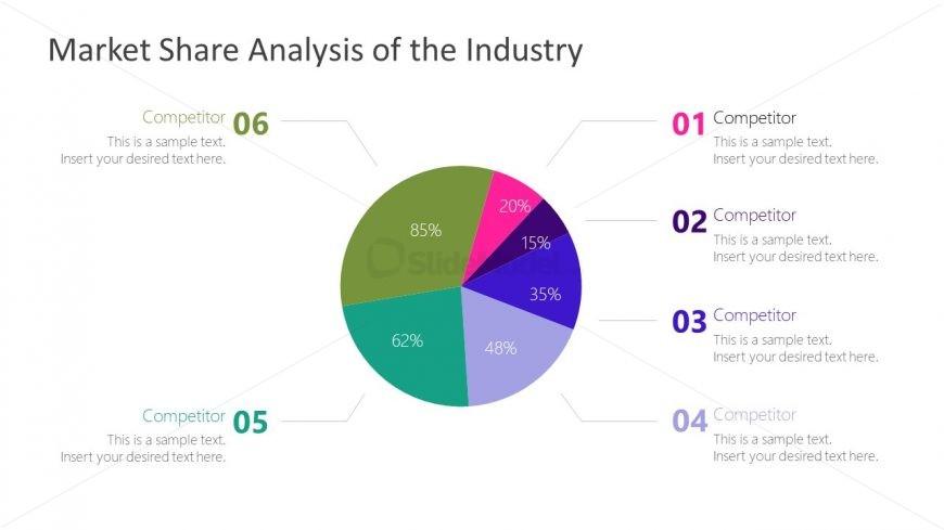Pie Chart Presenting Market Share Analysis