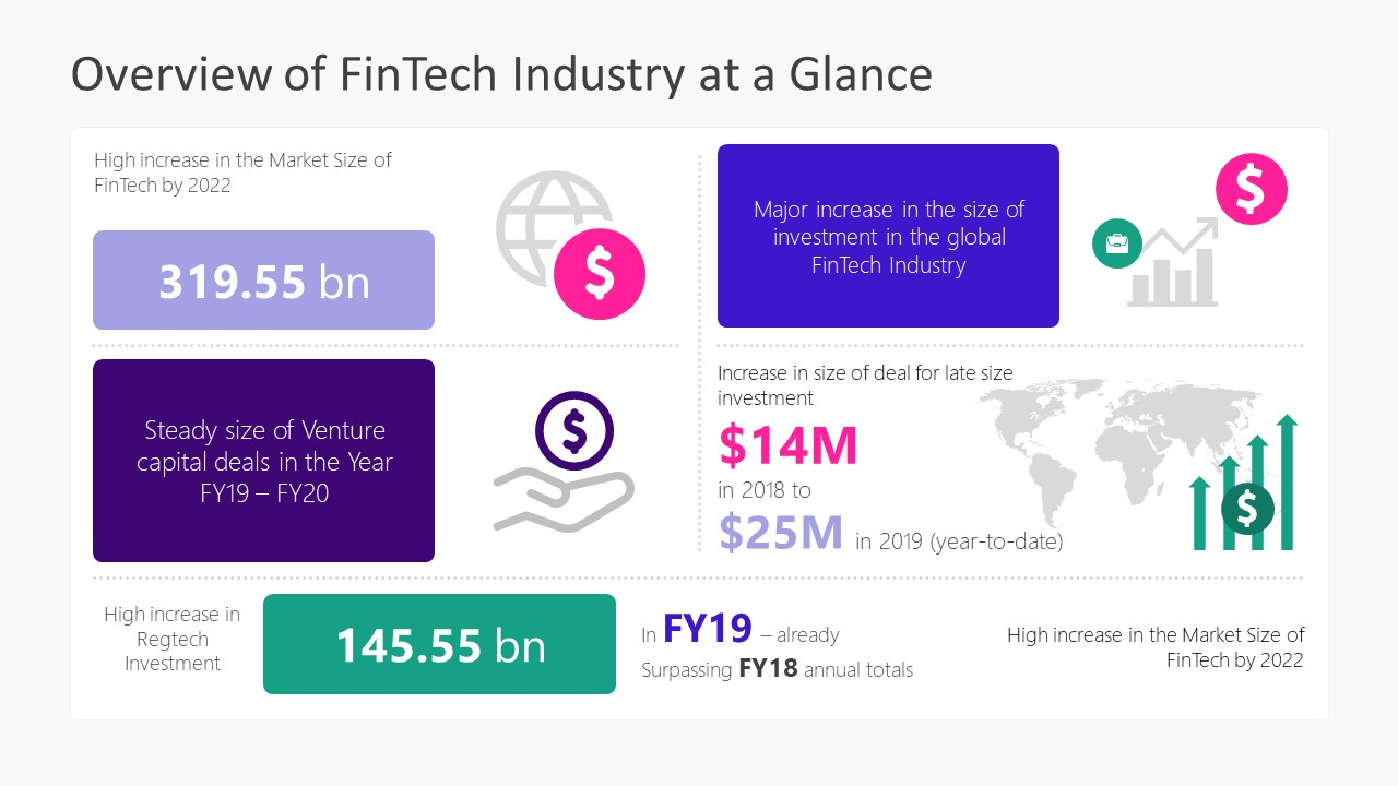 PowerPoint Dashboard for Fintech Overview