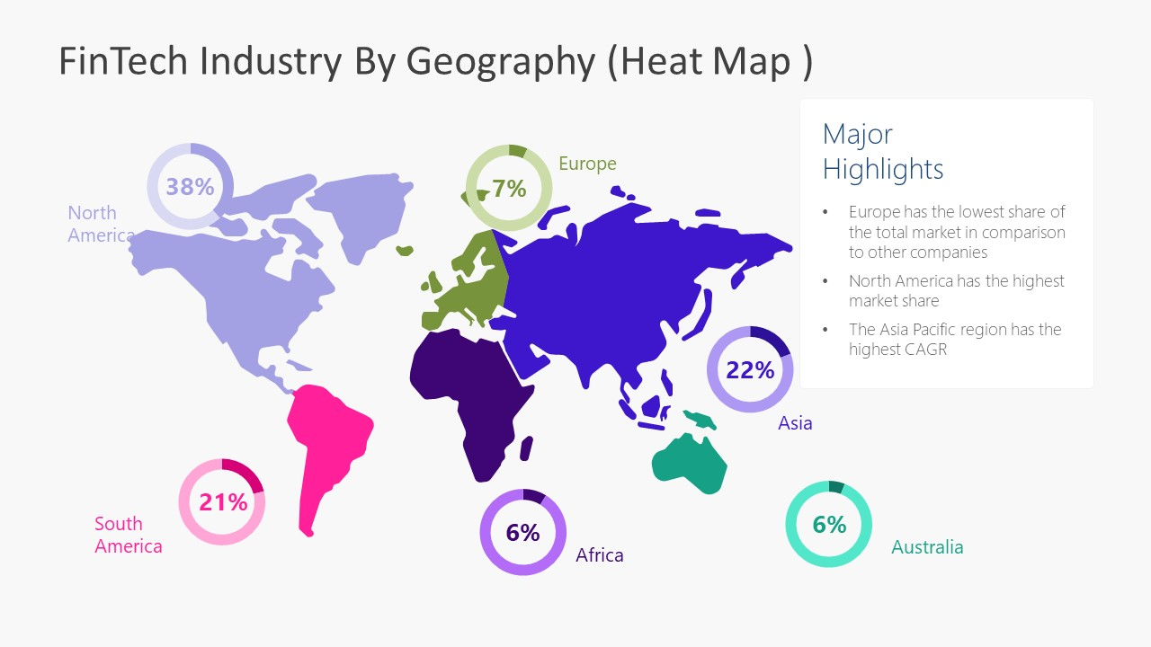 Heat Map Template of Fintech Industry