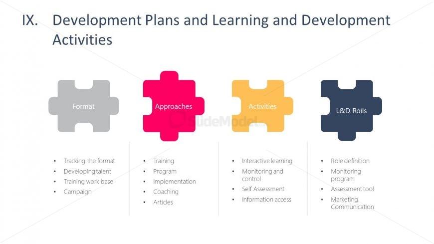 Performance Management System 4 Segments