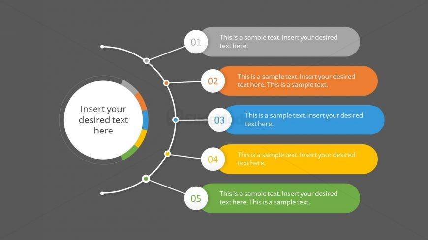 Presentation of 5 Item Agenda Template