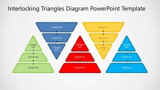 5X3 Level Pyramid Diagram