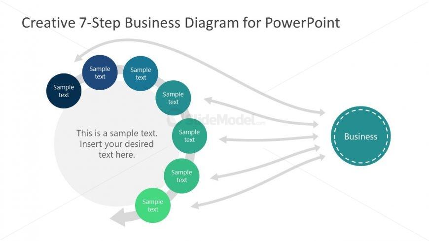 Presentation of Multiple Input Output Diagram