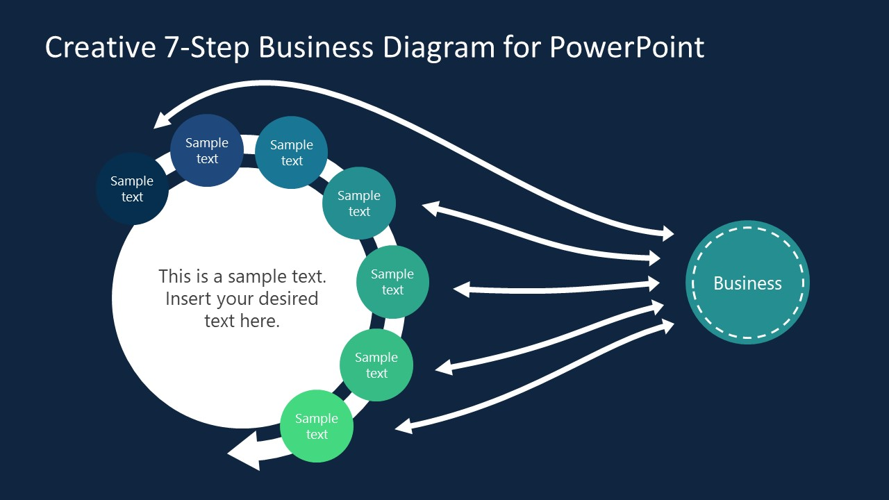 PowerPoint Diagram of Multiple Input Output