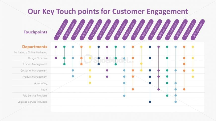 Customer Engagement Touch Points Template
