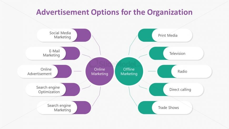 Components of Advertising Option Template