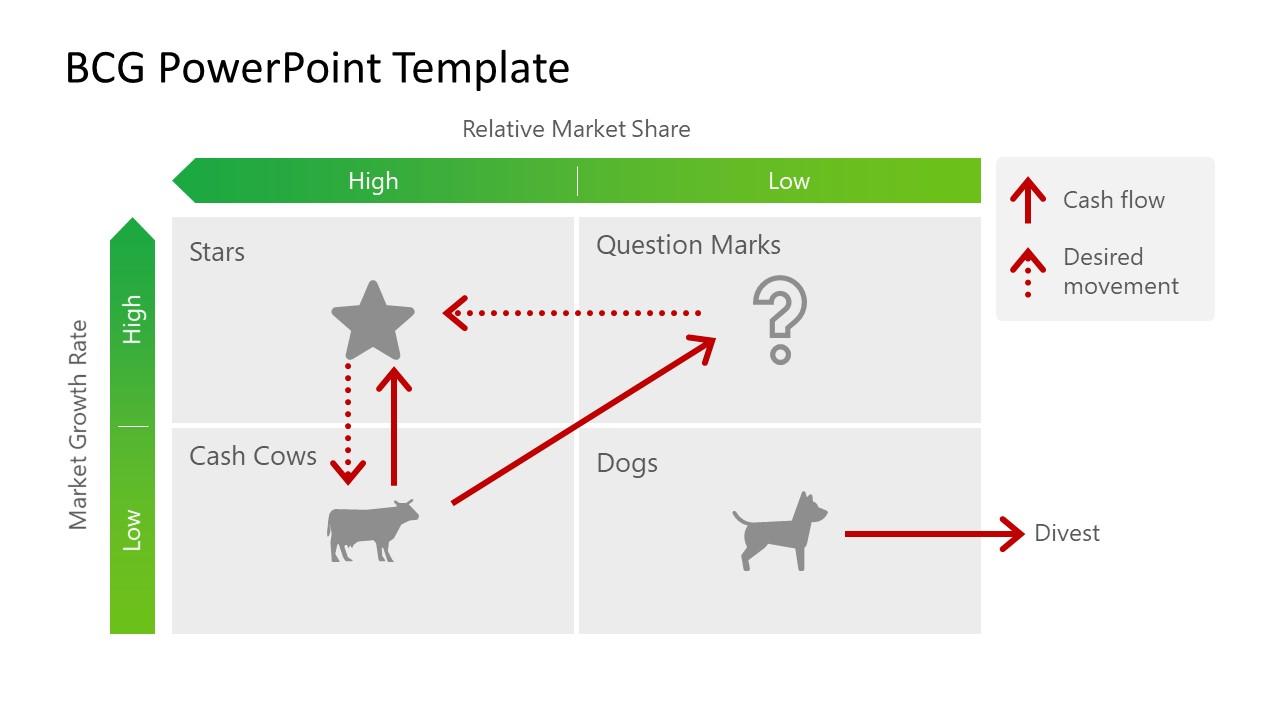Growth Share Bcg Matrix Powerpoint