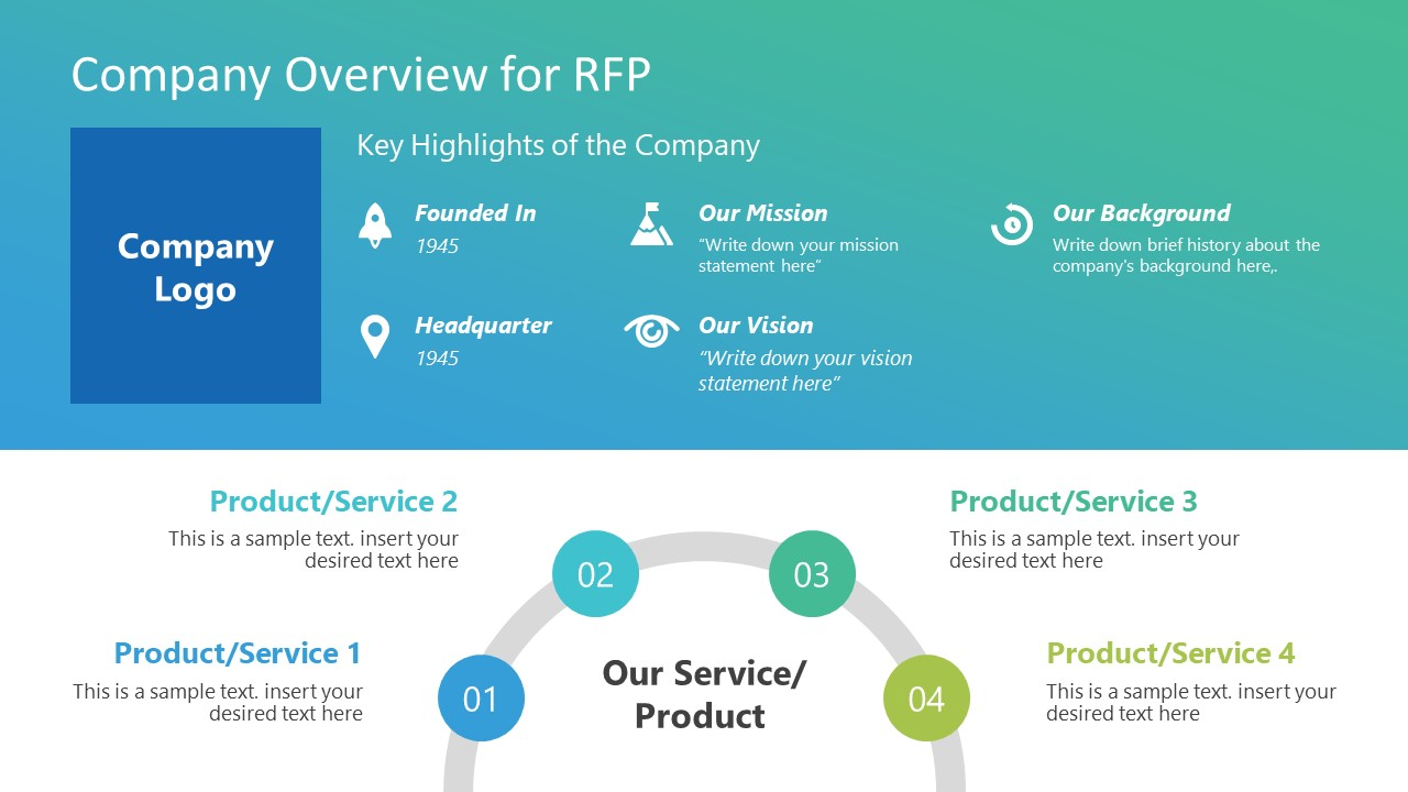 Presentation of RFP with Company Overview