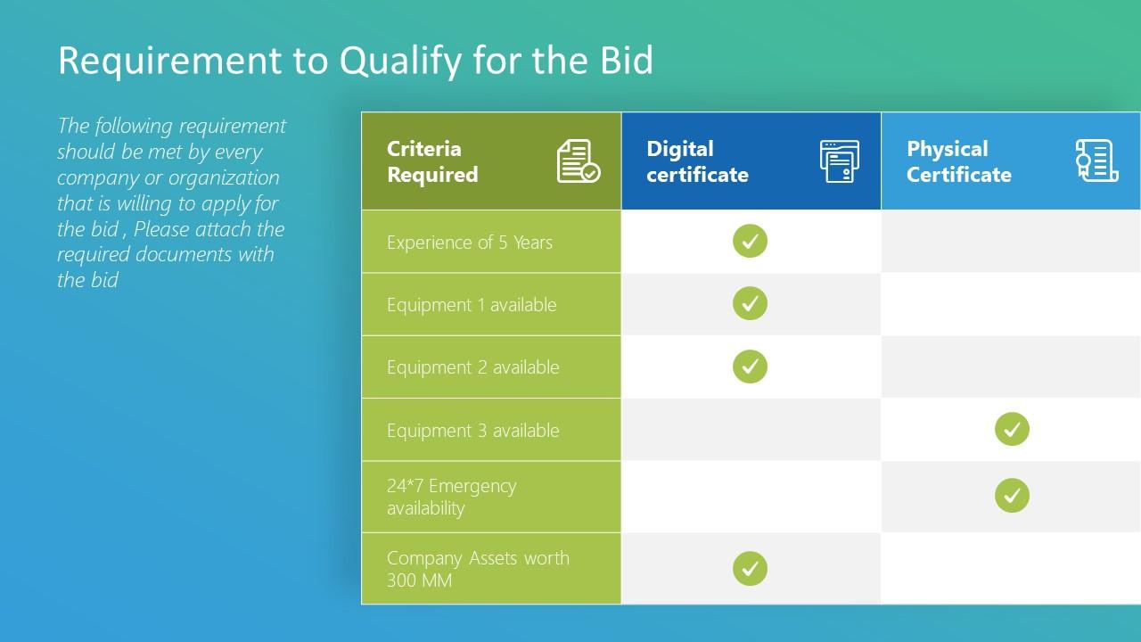 Criteria for Qualified Bid PPT
