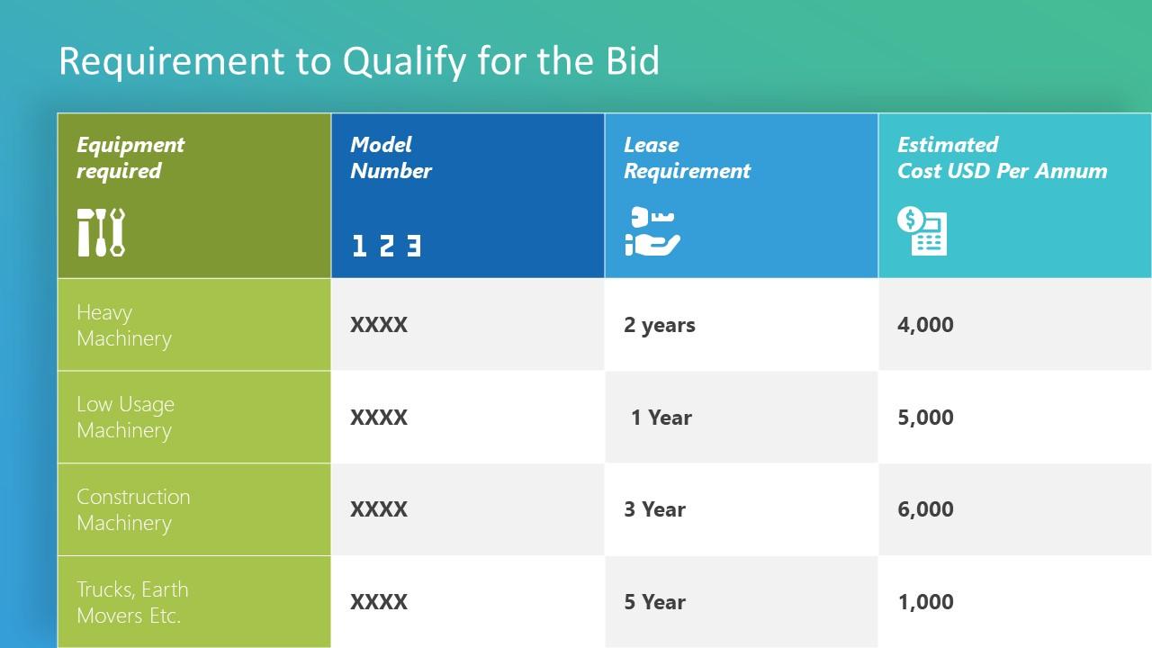 Table of Bid Qualification Criteria