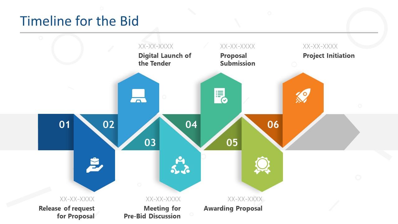 Timeline PowerPoint of RFP Bid