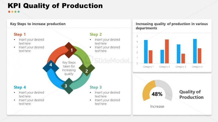 Garment Industry KPI Quality of Production