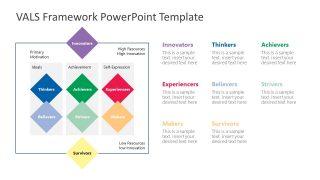 Marketing Segments Methodology VALS Framework