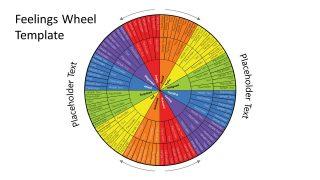 Rynski Feeling Wheel Template