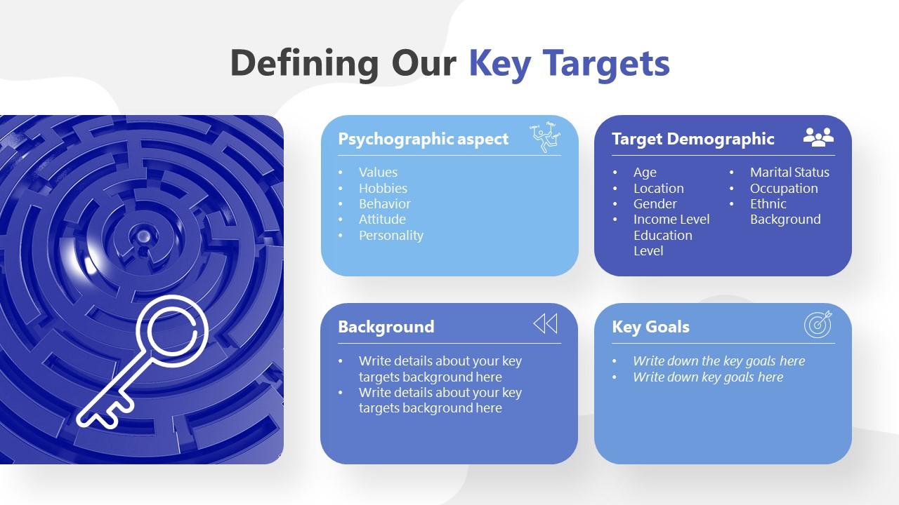 Presentation for Key Targets in Brand Marketing