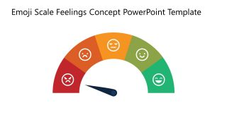 Scale for Feelings Emoji Template
