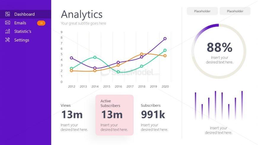 Digital Marketing Dashboard for Analytics