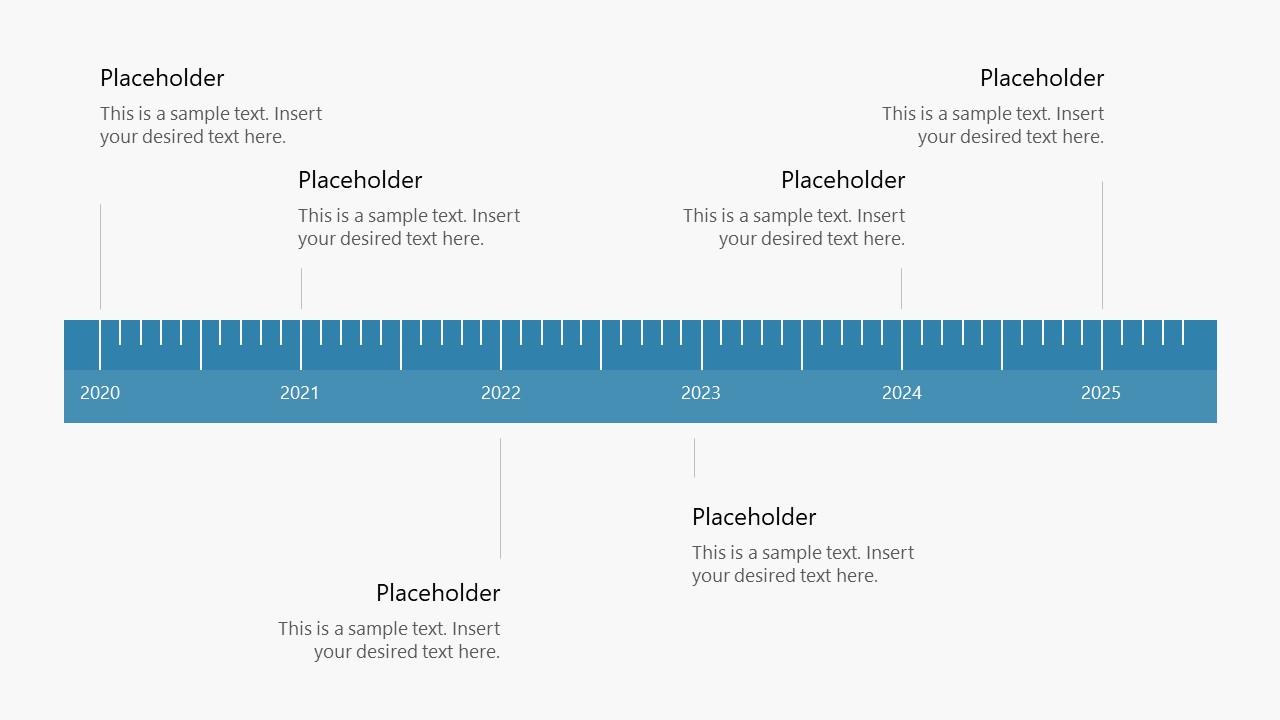 Presentation of Measuring Scale Timeline
