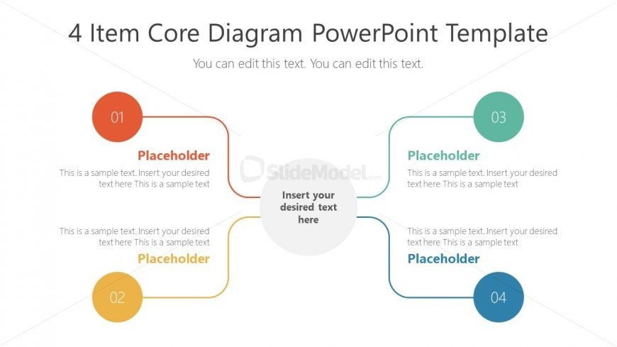 Templates of 4 Items Core Concept