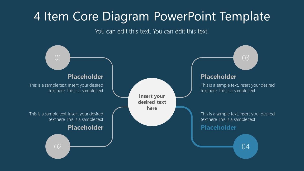 Item 4 of Core Concept 4 Segments