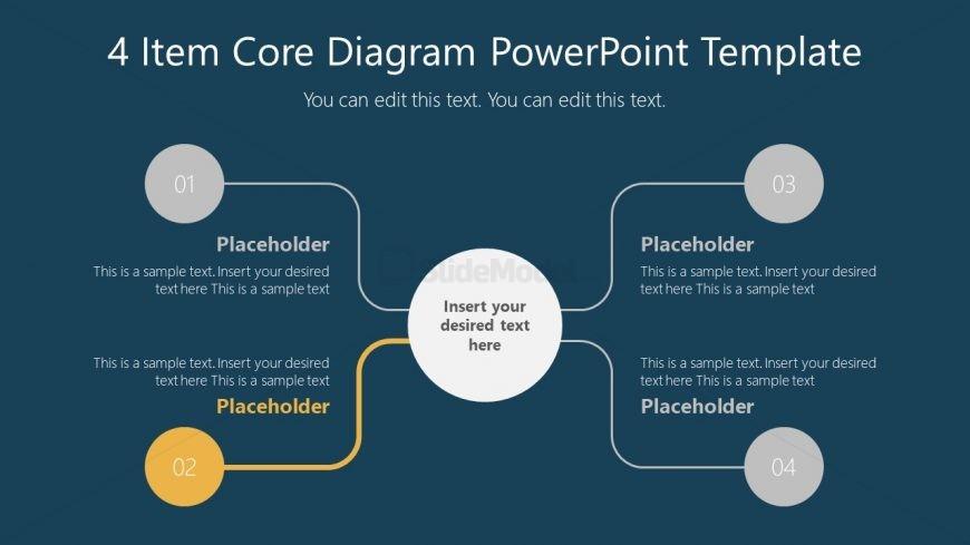 Item 2 of Core Concept 4 Segments