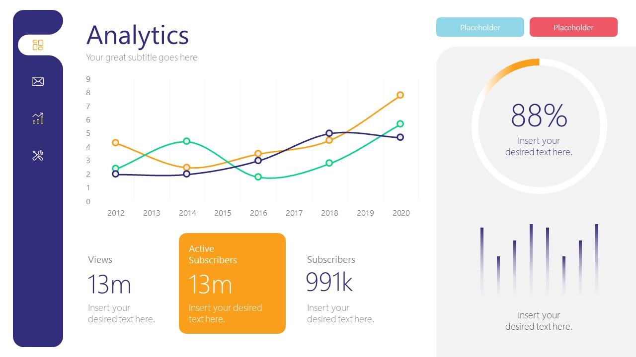 Analytics for Digital Marketing Dashboard