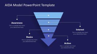 4 Level Funnel AIDA PowerPoint