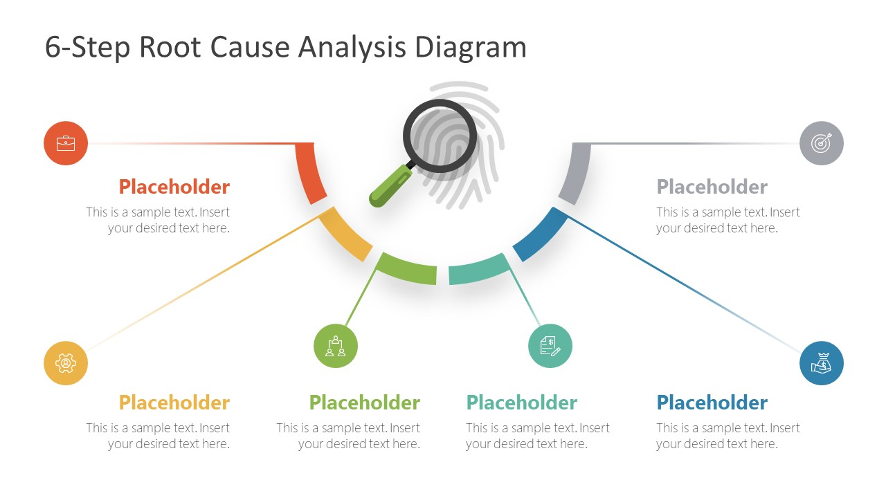 Presentation of Root Cause Analysis Diagram