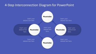 Process Cycle of 4 Segments PPT