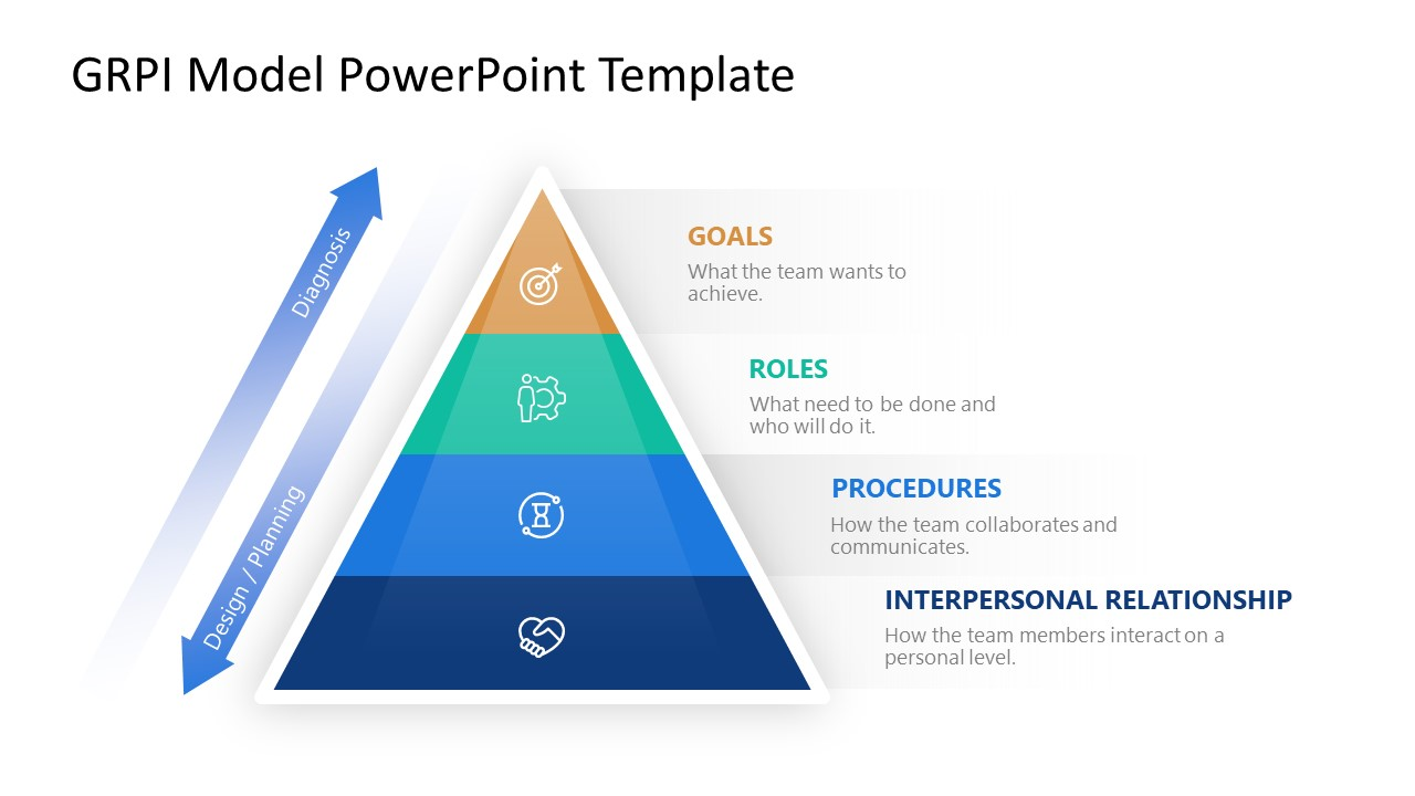 Infographic GRPI PowerPoint Diagram