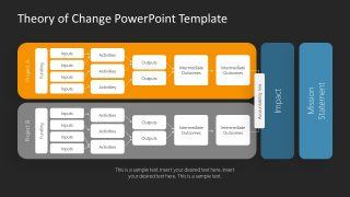 Presentation of Theory of Change in Nonprofits