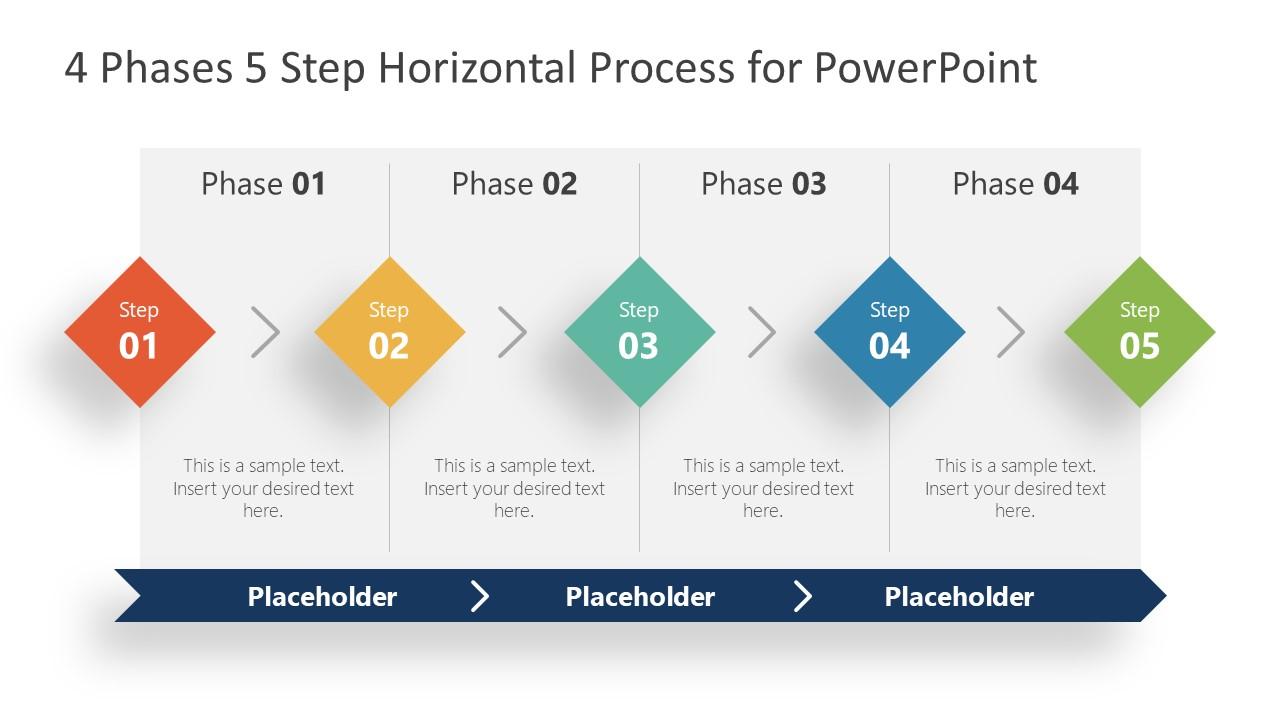 Presentation for Multi-Process Diagrams
