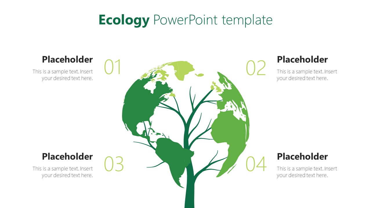 Presentation of Ecology and Environment