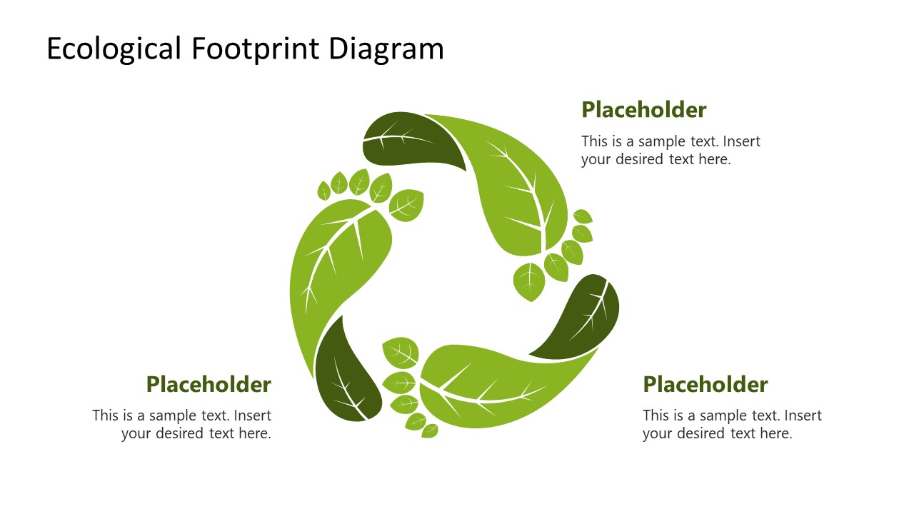 Recycling Concept Ecological Footprint Template