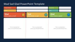 PowerPoint Templates of Mad Sad Glad Retrospective