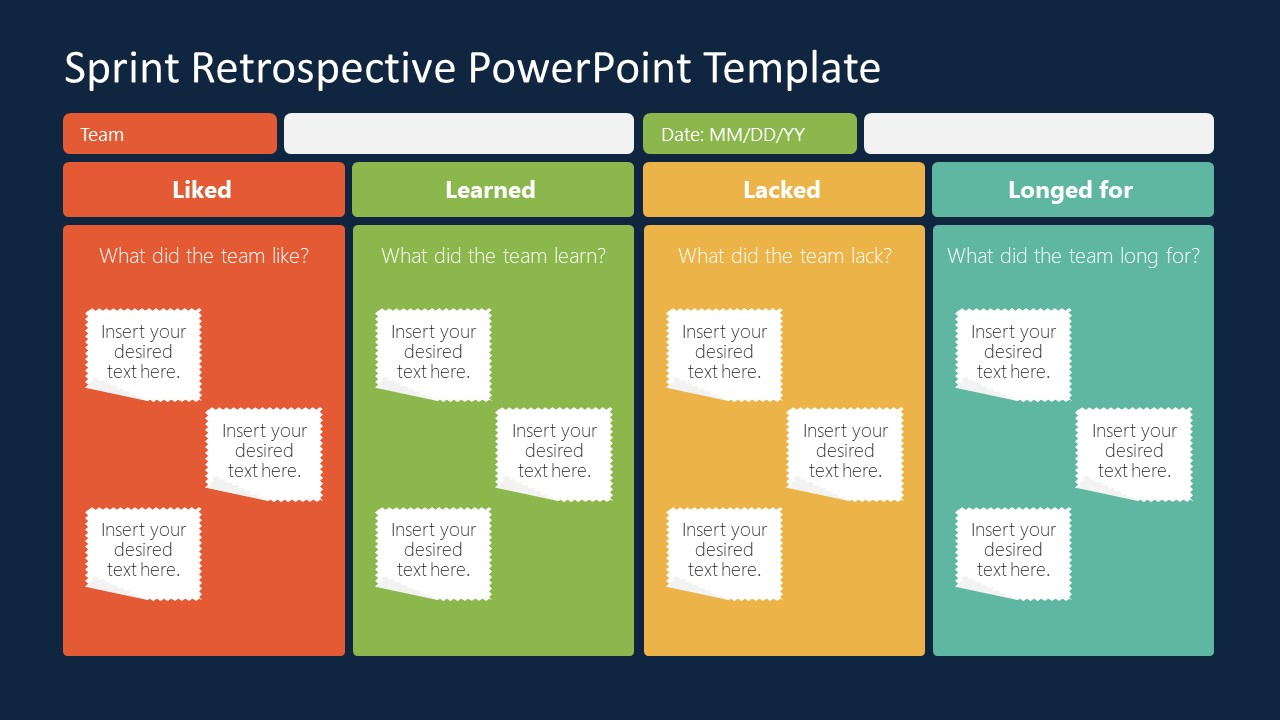 Presentation of Sprint Retrospective in Columns