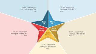 Presentation of Starfish Metaphor for Retrospective