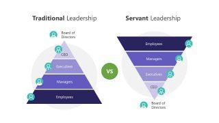 Leadership Style Pyramid Diagram Template