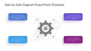 Editable 4 Steps Core Unit Diagram