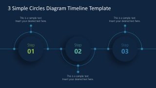 PowerPoint Timeline Template of 3 Circle