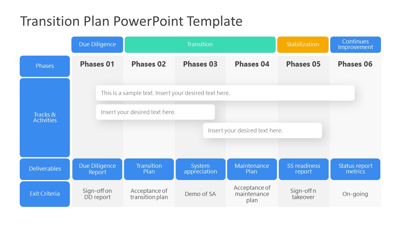 Exit Strategy Transition Plan Template